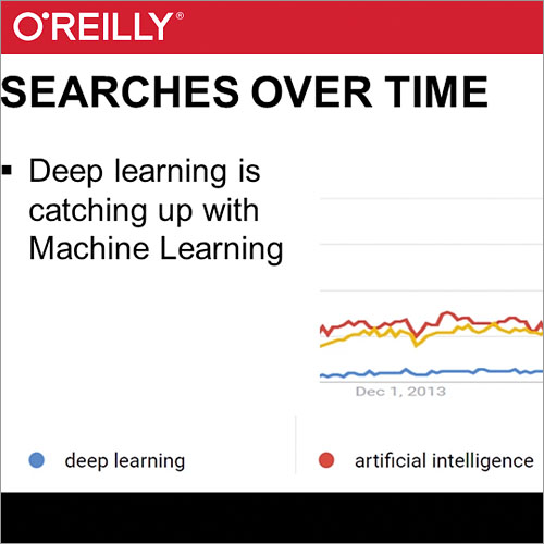 Deep Learning for Strategic Decision Makers - O'Reilly Media