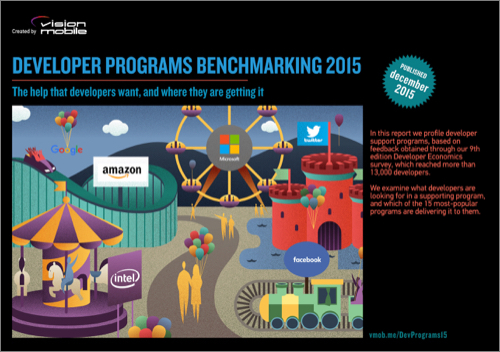 Developer Programs Benchmarking 2015 - O'Reilly Media